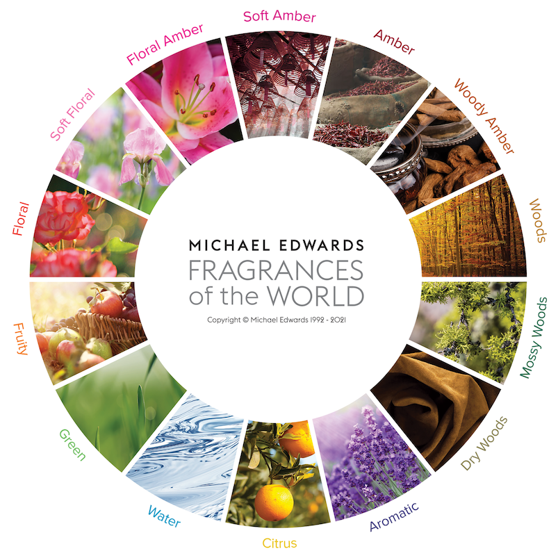 Courtesy of www.fragrancesoftheworld.com